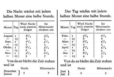 Goethe, Johann Wolfgang von: [Kein Titel]