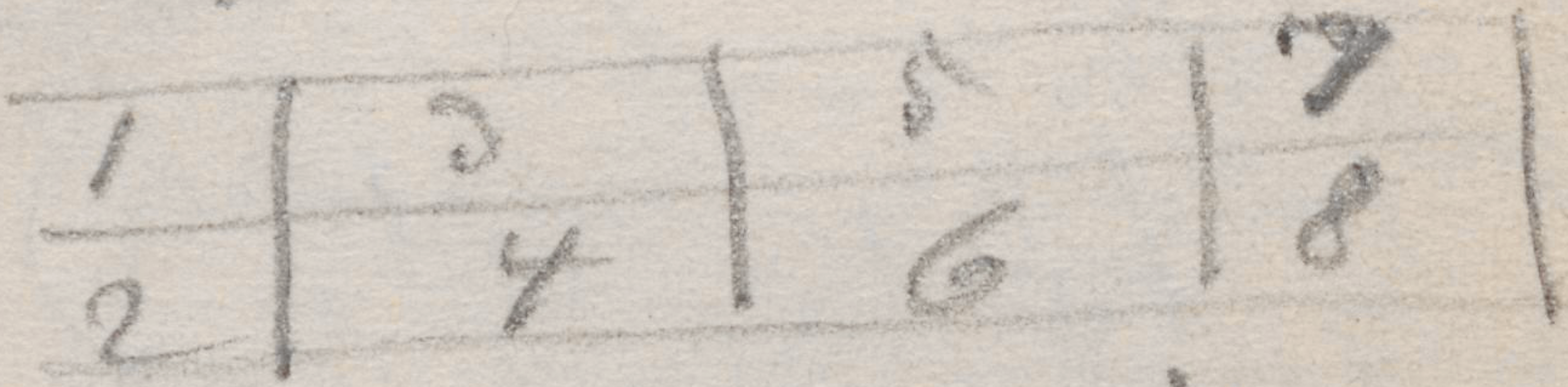 Gemäldekomposition; Szenen aus dem Alten Testament [Freskenzyklus]SzenenausdemAltenTestament[Freskenzyklus]falseetwa 1420etwa 1497ital. MalerGozzoliBenozzoGozzoli, BenozzoFresken mit Szenen aus dem Alten Testament.